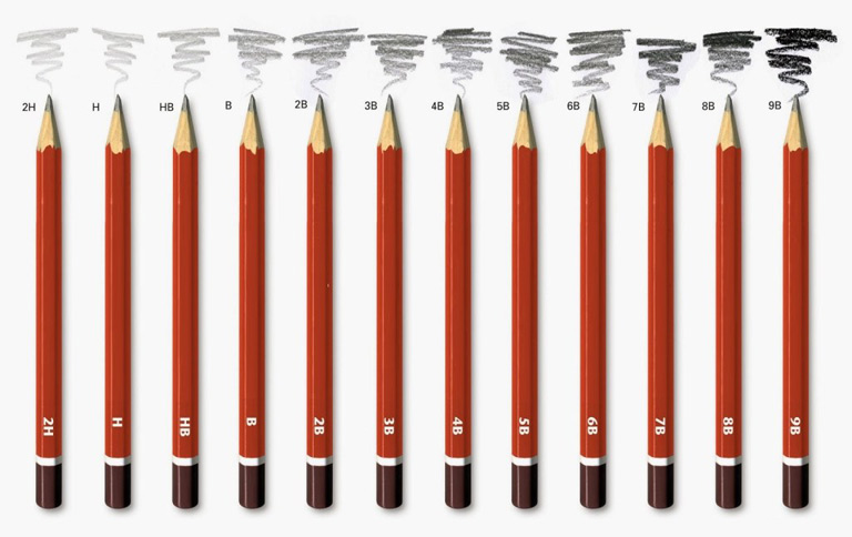 Dureza de lápices